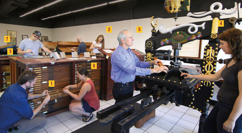 ASU's Pyracantha Press and book arts studio receives major type and press donation.